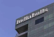 Indiabulls Real Estate gross collections also increased by over 130% to  ₹654 crore in the first half